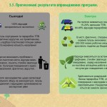 1374780192_sumy_ecopoint_18