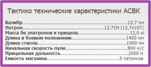 АСВК_ТТХ