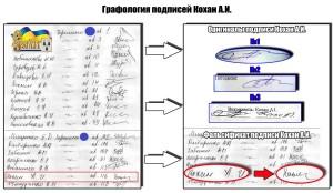 Графология_Подписей