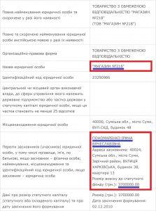 04_воца_ггнида_дрыщ_Магазин_218